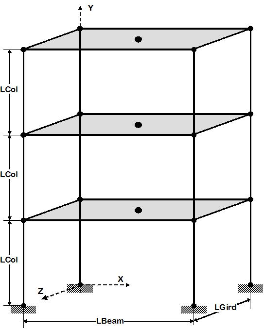 concrete frame structure