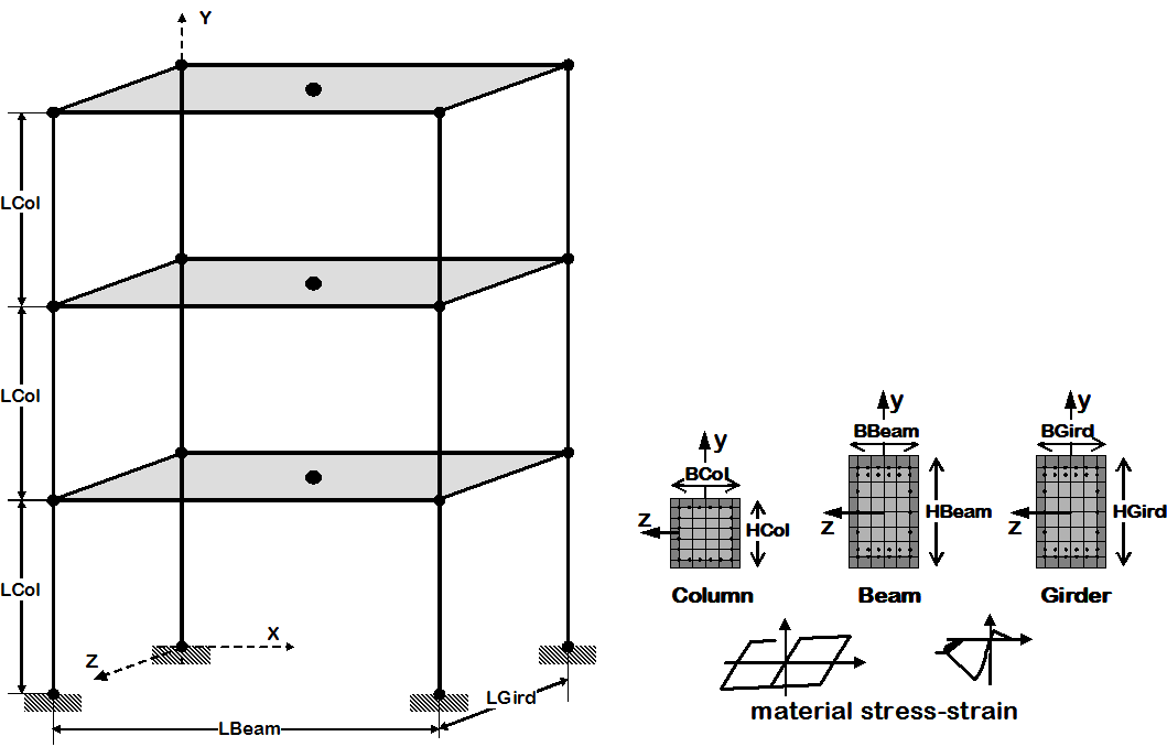 3D building frame: Reinforced-concrete rectangular sections for both columns