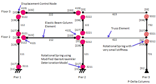 Dynamic Analysis of 2-Story Moment Frame - OpenSeesWiki