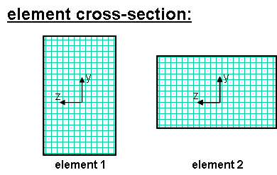 ElementCrossSection.png