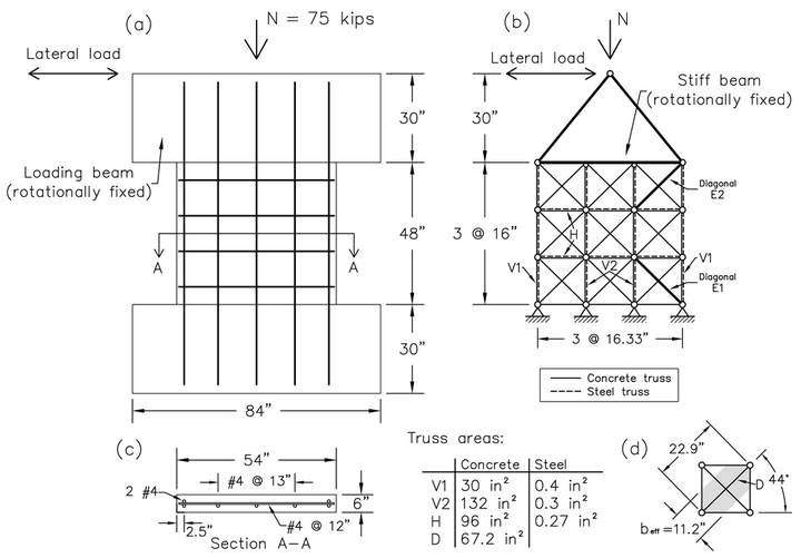 Truss Model Example - Squat RC Wall - OpenSeesWiki